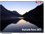 Statistik Polen 2012 - Tirol