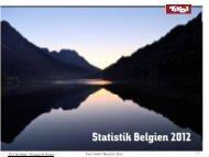 Statistik Belgien 2012 - Tirol