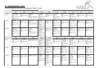 Klasseneinteilung - Deutsche Meisterschaften der Leistungsklassen ...