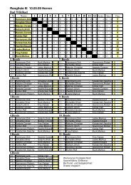 Schwerpunkt 3 Herren 2009 - TTVWH