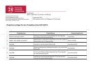 Liste im Anhang - Technische Universität Braunschweig