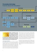 Oils and fats Market with a future - Page 4