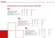 Mitgliederstatistik - Landesinnung Bau