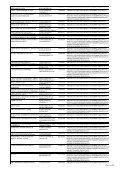 Wykaz Pośredniczących Podmiotów Węglowych na dzień 2013-05-08 - Page 5