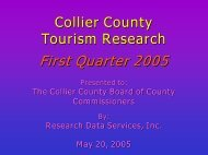 2005 First Quarter Research