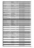 Wykaz Pośredniczących Podmiotów Tytoniowych na dzień 2013-04 ... - Page 4