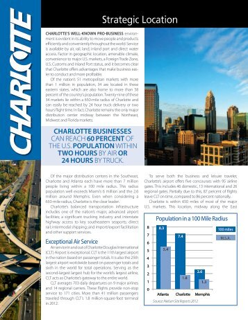 Strategic Location - Charlotte Chamber of Commerce