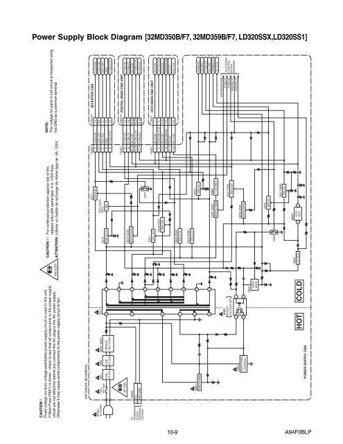 Inverter Block Diagram [3 on dvd vcr tv sound bar diagram, magnavox schematic tube, vip722k dvr connection diagram, magnavox receiver, 1920 s radio diagram, magnavox tube radio, crt tv wiring diagram, lg tv parts diagram, magnavox tv repair tips, magnavox amplifier, circuit diagram, magnavox stereo schematic, delco radio wiring diagram, magnavox am fm radio, magnavox portable radio, magnavox radio schematics, philips tv parts diagram, directv hook up diagram, rollerblade diagram,