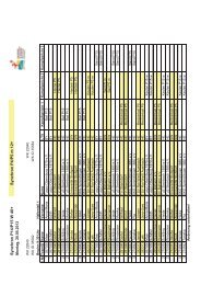 Synchronwettkampf Startreihenfolge - Das ist Turnfest