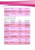 Anschriften und Informationsstellen - Das ist Turnfest - Seite 7