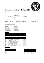 Hallenstadtmeisterschaften 2010 D Jugend- 1