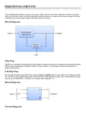Digital electronics tutorial point pdf download