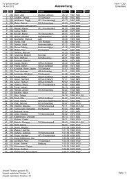 Ergebnisliste 10-KM Lauf