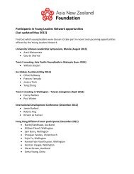 Participants in Young Leaders Network opportunities (last updated ...