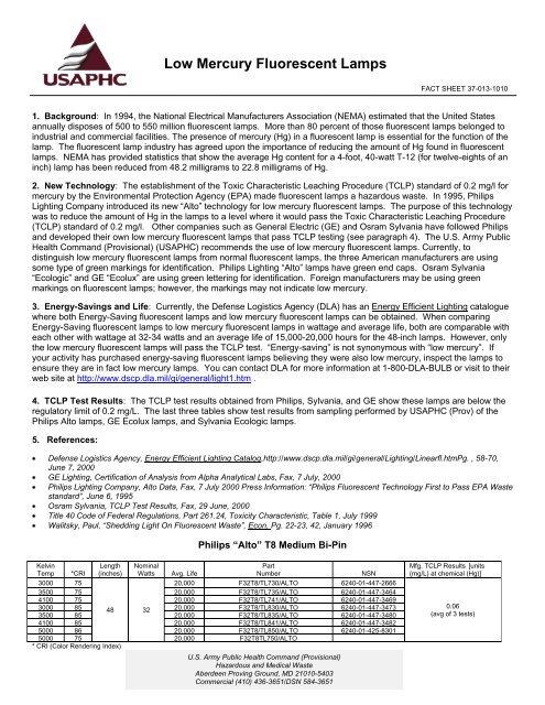Low Mercury Fluorescent Lamps U S Army Public Health Command