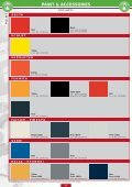 Paint & accessories - TVH - Page 6