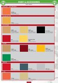 Paint & accessories - TVH - Page 7