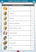WHEELS, ROLLERS & CASTORS - TVH - Page 3