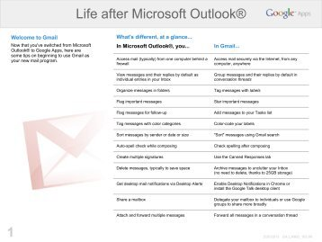 1 Life after Microsoft Outlook®