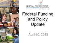 Federal Funding and Policy Update PowerPoint Presentation