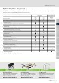 + + Circular saws - Gregory Machinery - Page 3