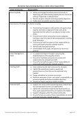 Equality Plan - The Marlborough School - Page 6