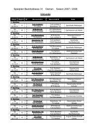 Spielplan Saison 2007/2008 Damen Bezirksklasse - bei TV Löhne ...