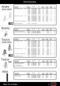 ALTREX Price List 2013 - Page 2