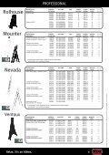 ALTREX Price List 2013 - Page 3