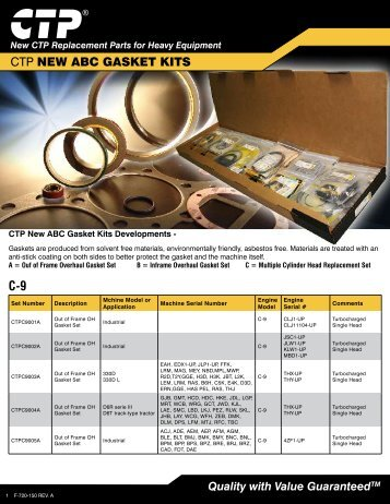 ABC Gasket Kit - Costex Tractor Parts