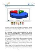 Master en Microfinanzas y Desarrollo social - Ciff - Page 3