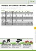 Levigatura con utensili pneumatici - Domocolor - Page 4
