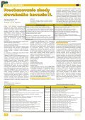 01 TITULKA.cdr - Schachermayer spol. s ro - Page 4