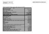 Návrh rozpočtu Svazku obcí Ladův kraj pro rok 2013 - Net