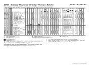 Celolinkový vývěsný jízdní řád veřejné linkové dopravy - Net