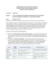 TA Bulletin 234 - Texas Workforce Commission