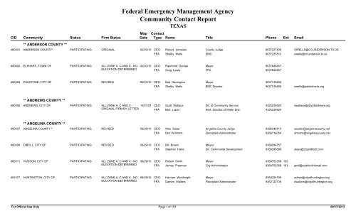Federal Emergency Management Agency Community Contact Report