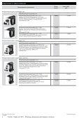 Прайс-лист Festool 2011 PDF, 3.6 Мб - Page 2