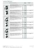Прайс-лист Festool 2011 PDF, 3.6 Мб - Page 3