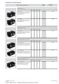 Прайс-лист Festool 2011 PDF, 3.6 Мб - Page 5
