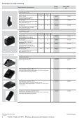 Прайс-лист Festool 2011 PDF, 3.6 Мб - Page 6