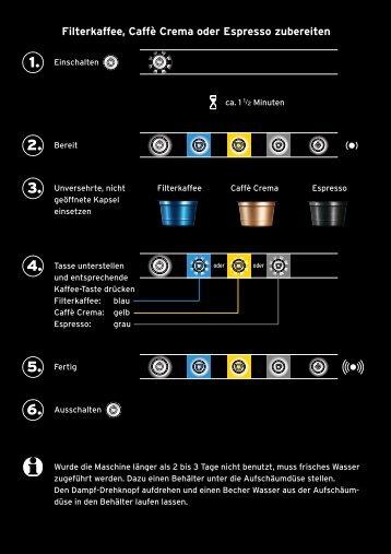 Filterkaffee, Caffè Crema oder Espresso zubereiten - Tchibo