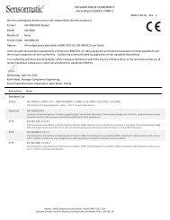 IDX-9000-EU RFID Reader - Certificate of Conformity
