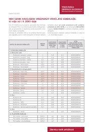 Cenik kavcijskih vrednosti vračljive embalaže, ki velja od 1.11.2010 ...