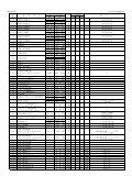 02-1 ②平成24年度授業科目表 【校正後変更】 【学務課提出 ... - 東京大学 - Page 3