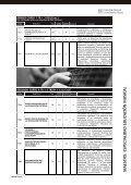 Maestro: especialidad Educación Musical - Universidad de Alicante - Page 5
