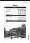 LICENCIADO EN GEOGRAFÍA - Universidad de Alicante - Page 7
