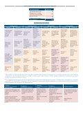 graduado/a en ciencias de la actividad física y del deporte - Page 2