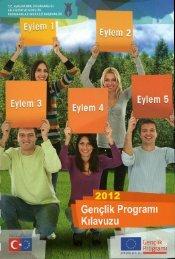 Gençlik Program Kılavuzu 2012 - Ulusal Ajans