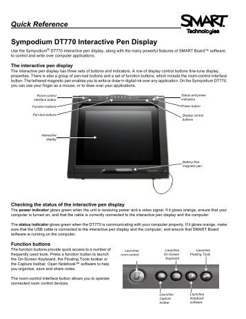 Quick Reference Sympodium DT770 Interactive Pen Display